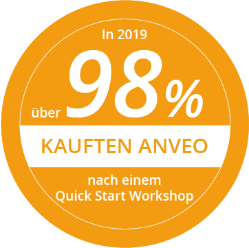 98 Prozent kauften app nach einem Quick Start Workshop